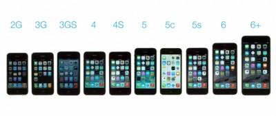 Si do të jetë iPhone-i i ardhshëm?