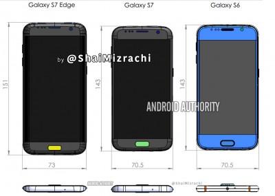 Ekskluzive : Dimensionet e Galaxy S7 / S7 Edge janë thuajse të konfirmuara!