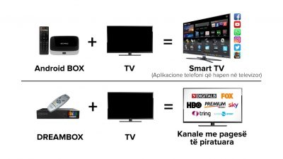 Çfarë është Android TV Box dhe nga ndryshon me Dream Box? Ku qëndron ngatërresa që bëjnë sot institucionet ligjzbatuese dhe si bëhet dallimi i këtyre dy pajisjeve.